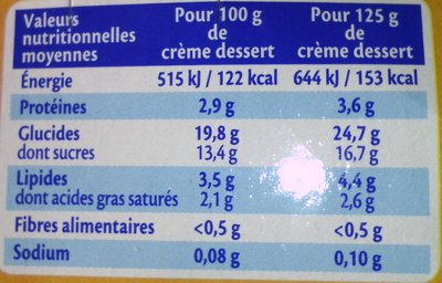 Vanille de Madagascar (3,5 % MG) - Informations nutritionnelles