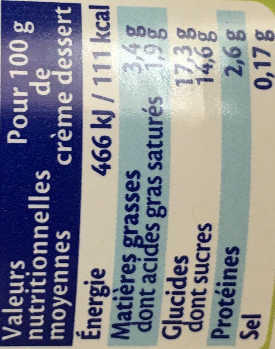 MONT BLANC Crème Dessert Pistache - Informations nutritionnelles - fr