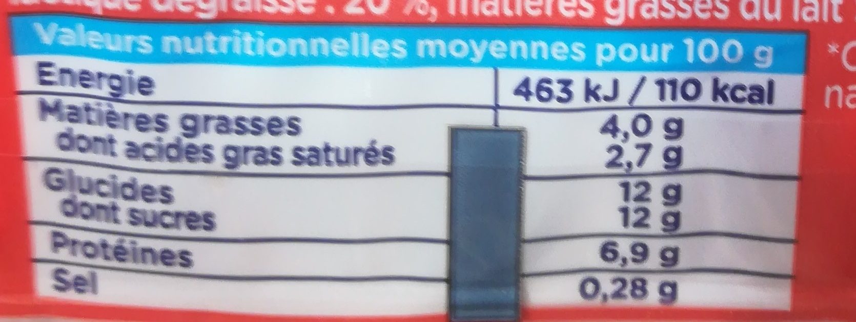 GLORIA Lait Concentré Non Sucré 1/2 Ecrémé 4% Blister 10 dosettes - Informations nutritionnelles - fr