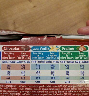 MONT BLANC Crème Dessert Multi Variétés Saveur Vanille/Chocolat/Praliné 6x125g - Valori nutrizionali - fr