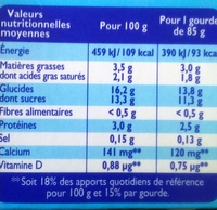 Récré Olé - Informations nutritionnelles - fr