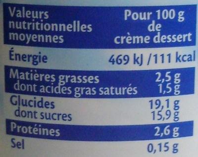 Crème dessert Saveur Chocolat - Nutrition facts