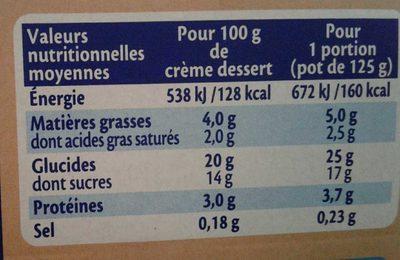 Mont Blanc Praliné - Nutrition facts