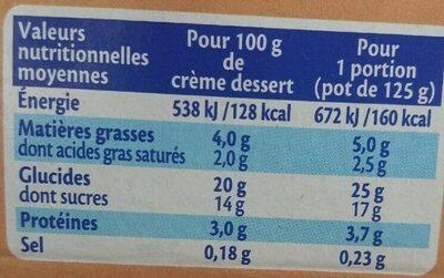 MONT BLANC Crème Dessert Praliné - Informations nutritionnelles - fr