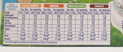 RÉCRÉ O'LÉ Saveur Biscuit/Caramel/Choco Saveur Noisette/Chocolat - Informations nutritionnelles - fr