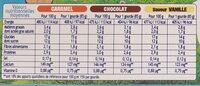 Récré O'lé multi-variétés caramel, chocolat, saveur vanille - Informations nutritionnelles
