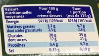 Chocolat Menthe - Informations nutritionnelles - fr