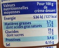 Mont Blanc Chocolat - Nutrition facts - fr
