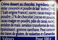 Crème chocolat(Mont Blanc) - Ingrediënten