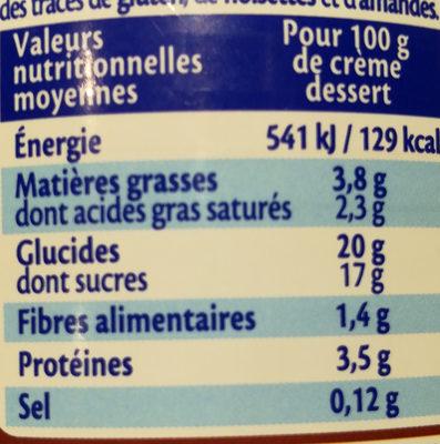 Crème chocolat(Mont Blanc) - Voedigswaarden