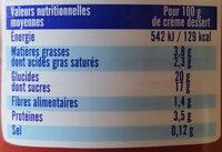 MONT BLANC Crème Dessert Chocolat - Voedingswaarden - fr