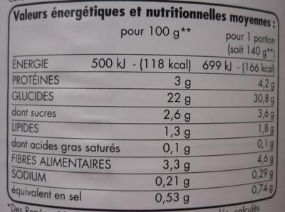 Mais doux en grains sous vide - Nutrition facts