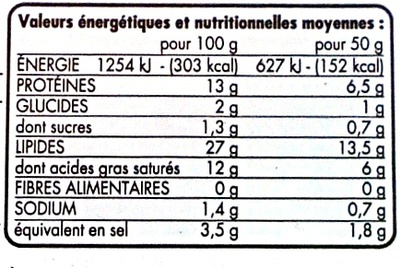 Lardons fumés - Nutrition facts