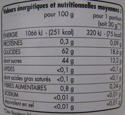 confiture de fraise nutrition