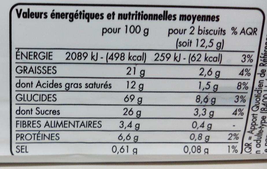 Sablés Noix de Coco - Informations nutritionnelles