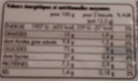 Galettes fines - Nutrition facts - fr