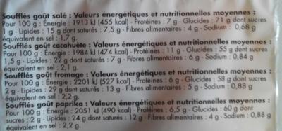 Assortiment soufflés salés - Informations nutritionnelles - fr