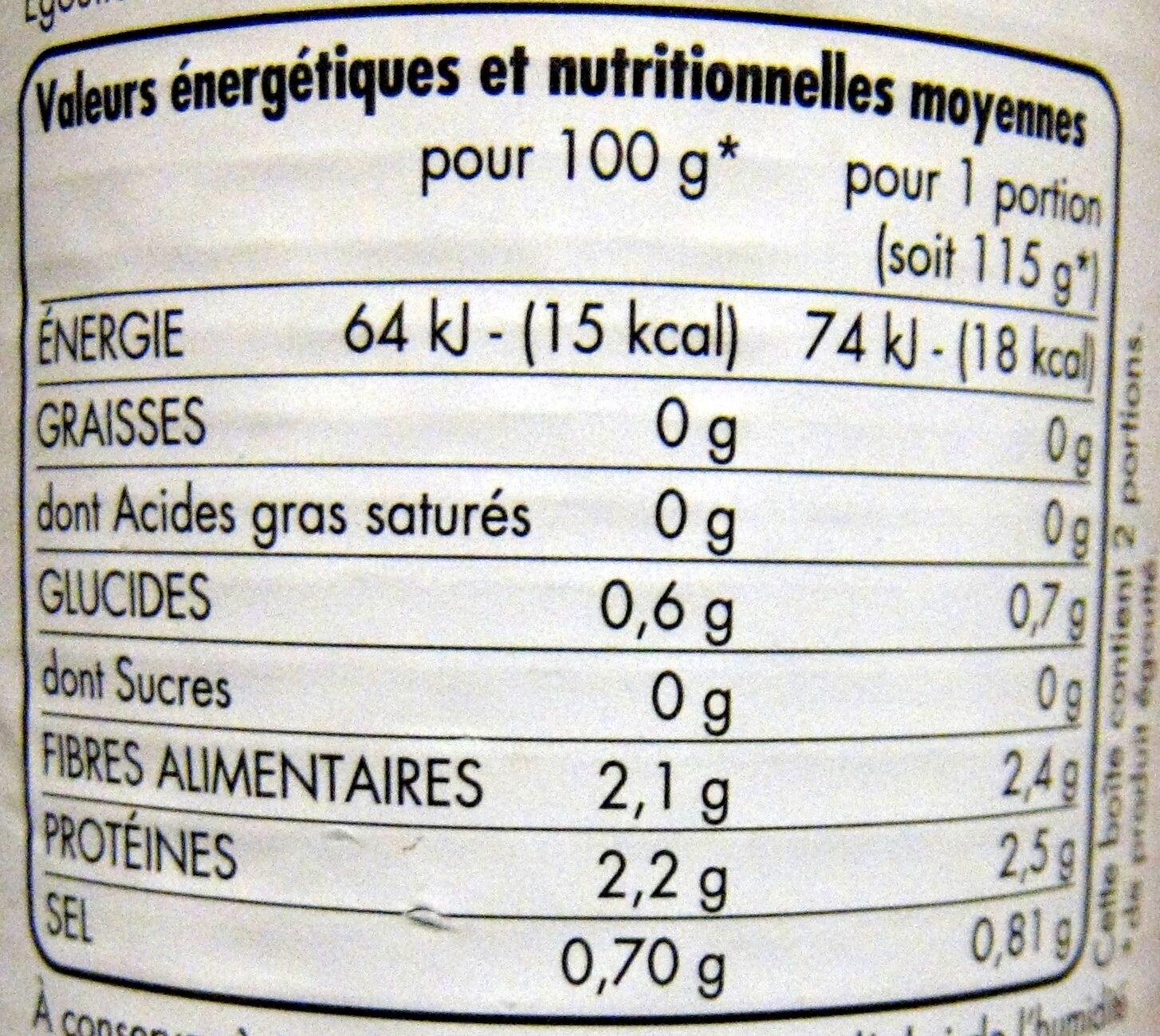 Champignons de Paris Pieds et Morceaux - Voedingswaarden - fr
