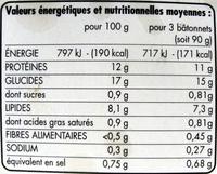15 bâtonnets panés de poisson surgelés - Informations nutritionnelles