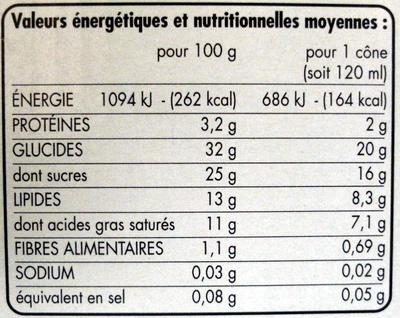 Cônes parfum vanille, parfum chocolat - Informations nutritionnelles - fr