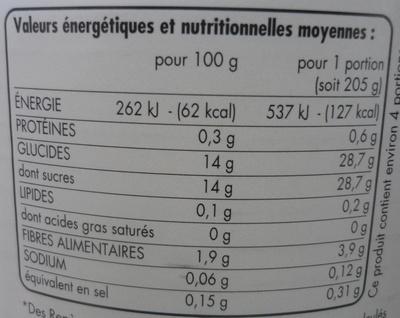 Cocktail de fruits au sirop léger - Informations nutritionnelles