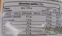 10 Pains au lait - Nutrition facts - fr