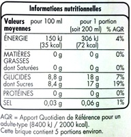 Nectar d'orange - Nutrition facts - fr