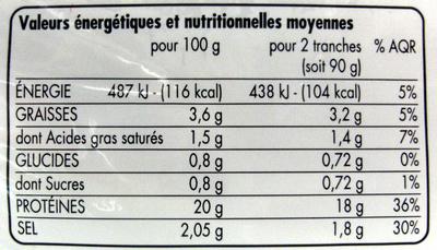 Jambon cuit supérieur découenné dégraissé 6 tranches tous les jours - Informations nutritionnelles