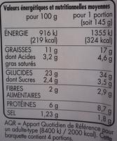 NEMS AU PORC avec sauce nuoc mam - Informations nutritionnelles