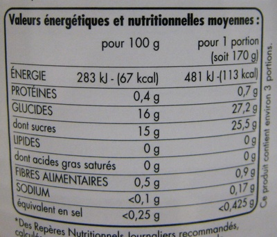 Ananas en tranches au sirop léger - Informations nutritionnelles