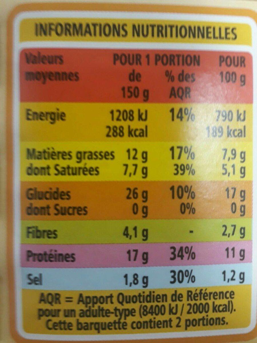 4 friands à la viande - Nutrition facts