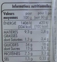 Brioche Tressée - Informations nutritionnelles - fr