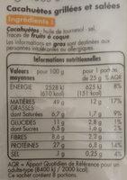 Cacahuètes grillées et salées - Nutrition facts