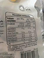 Mini gâteaux fourrage goût fraise - Informations nutritionnelles - fr
