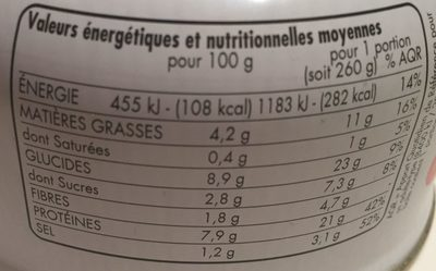 Salade mexicaine - Informations nutritionnelles - fr