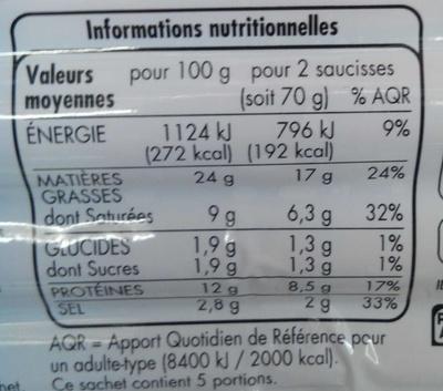 10 saucisses cuites fumées - Voedingswaarden - fr