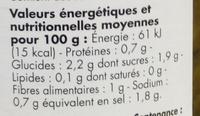Cornichons au vinaigre - Nutrition facts