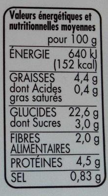 Taboulé oriental - Voedingswaarden