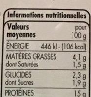 Blanc de poulet standard - Nutrition facts
