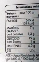 Crêpes jambon fromage - Voedingswaarden - fr