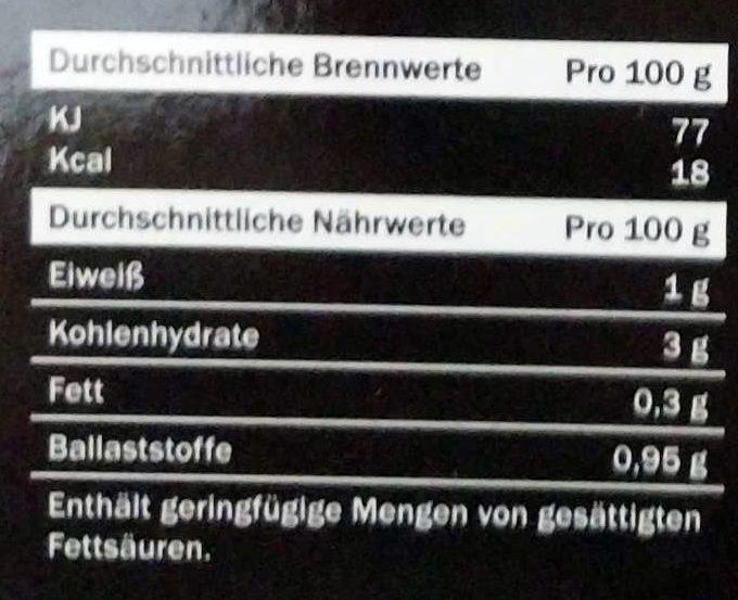 Cocktail Rispentomaten - Informations nutritionnelles - de