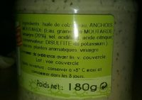 Anchoïade - Ingrédients