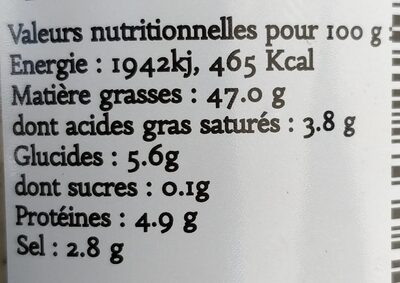 Anchoïade - Informations nutritionnelles