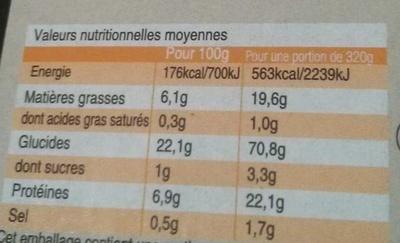 Pennes Poulet Legumes Grilles Tomates Sechees - Informations nutritionnelles