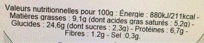 Pennes Bacon Parmesan Pousses D'epinards - Informations nutritionnelles - fr