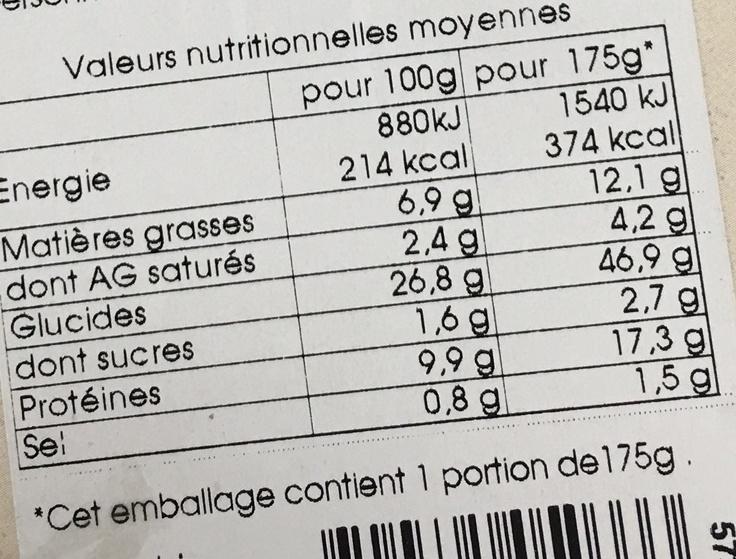 Wraps au poulet, tomate, sauce caesar - Informations nutritionnelles - fr