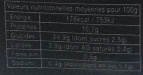 Club poulet crudités - Informations nutritionnelles - fr