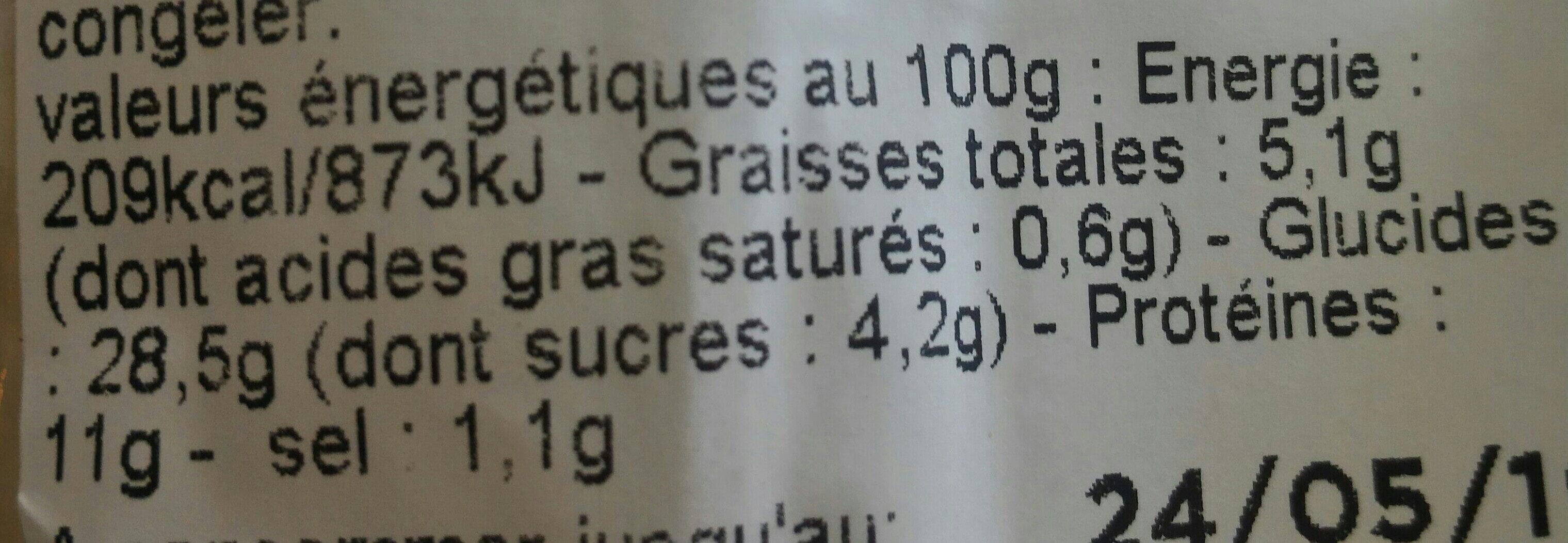 Poulet Sauce au curry - Nutrition facts