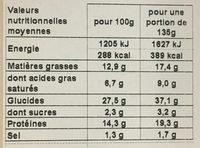 Sandwich au jambon cuit superieur, emmental et beurre - Nutrition facts