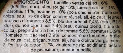 Salade Veggie - Ingrediënten